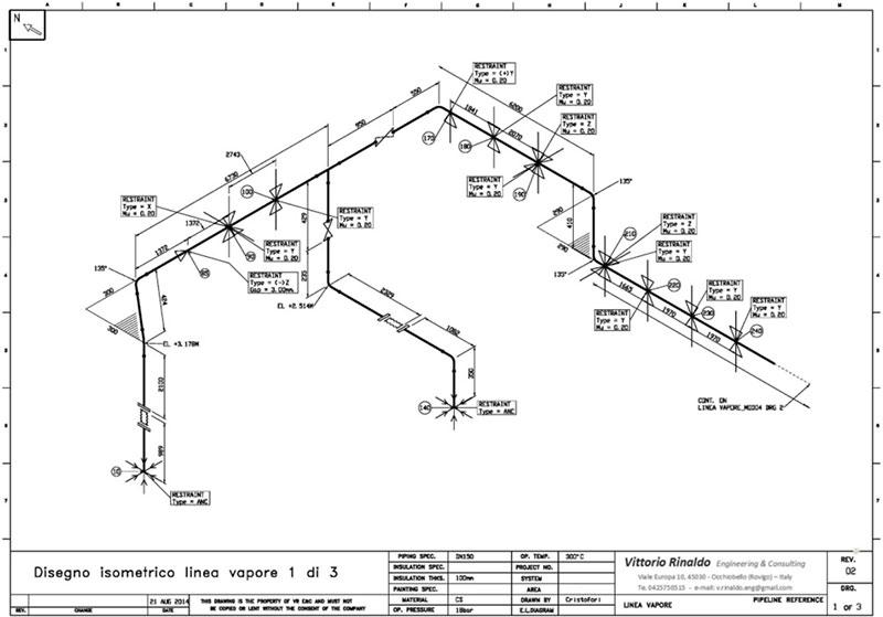 piping stress  u2013 fem analysis  u2013 vce engineering s r l